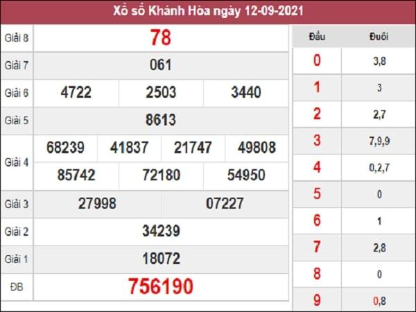Dự đoán XSKH 15-09-2021