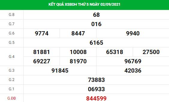 Dự đoán xổ số Bình Định 9/9/2021 thống kê XSBDI chính xác
