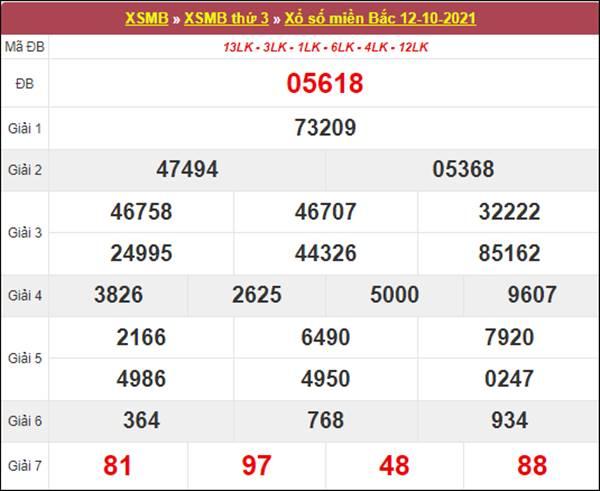 Dự đoán XSMB ngày 13/10/2021 chốt cầu VIP thứ 4